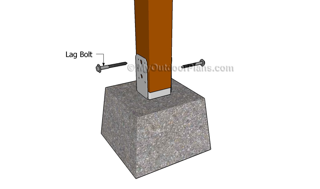 How to Anchor a Post to Concrete
