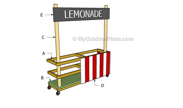 Making a lemonade stand