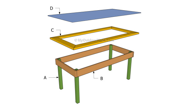 Building a wood patio table