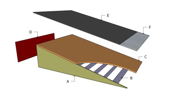 Assembling the skate ramp
