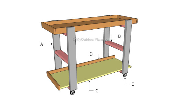 Building a storage cart