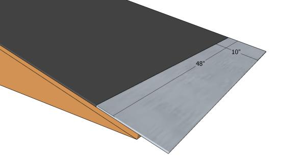 Fitting the metal sheet
