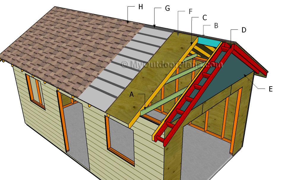 How to build a carport roof myoutdoorplans free for How to build a cupola plans free