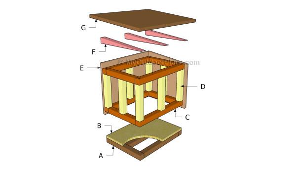 Building a cat house