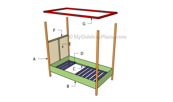 Building the canopy bed