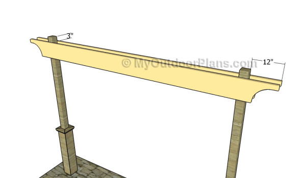 Attaching the support beams