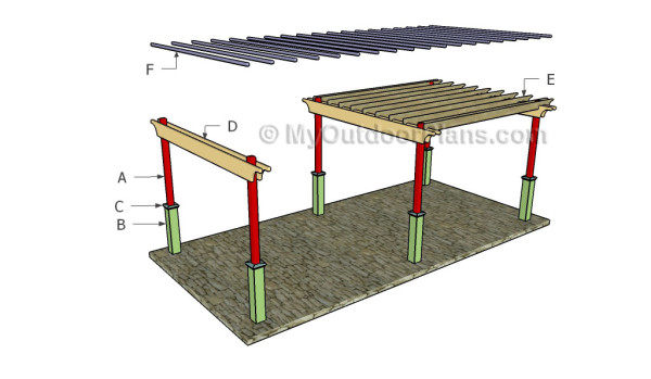 Building a rectangular pergola - 12x24 Free Pergola Plans MyOutdoorPlans Free Woodworking Plans