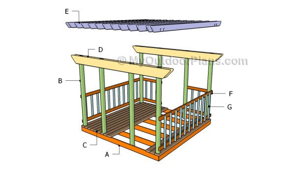 Building a deck pergola - Deck Pergola Plans MyOutdoorPlans Free Woodworking Plans And