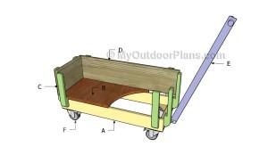 Building a garden wagon