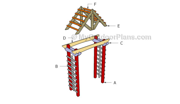 Building a peaked roof arbor