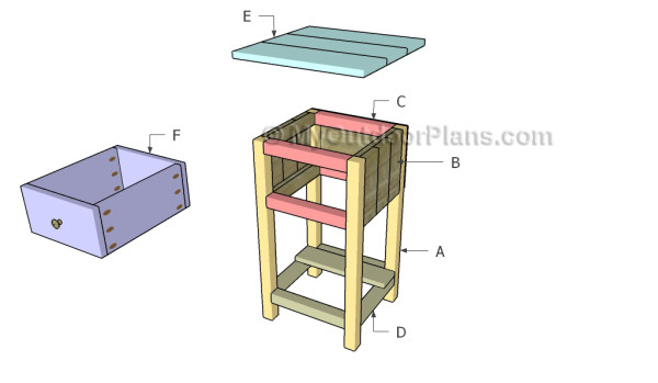 farmhouse nightstand plans | myoutdoorplans | free woodworking plans Nightstand Blueprints