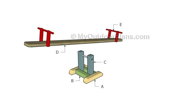 Building a seesaw