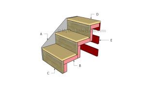 Building dog steps