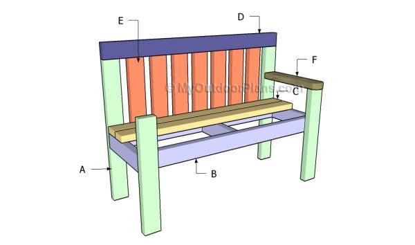 Building a 2x4 farmhouse bench