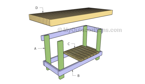 Building a 2x4 workbench