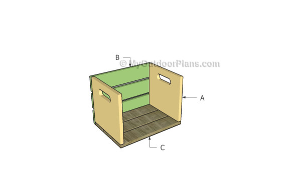 Building a food crate