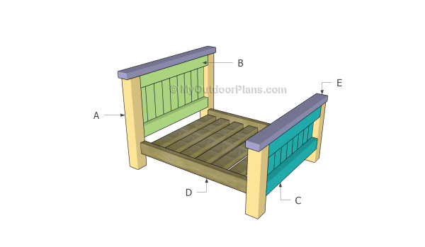 Building a pet bed