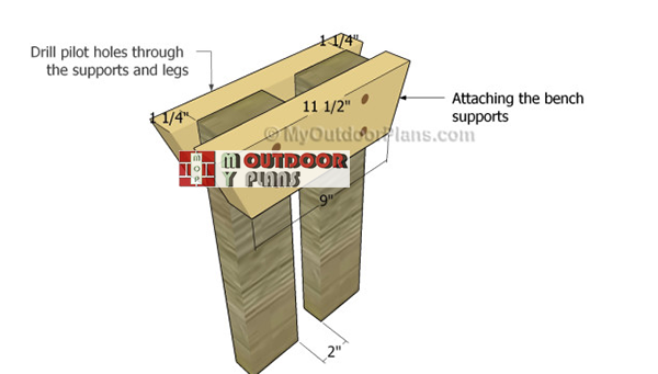 Fitting-the-bench-supports