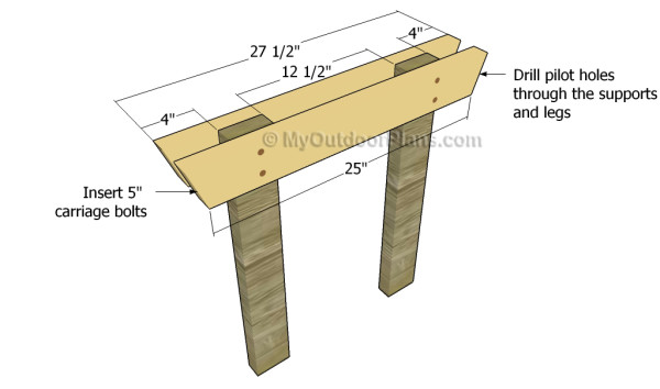 Fitting the table supports