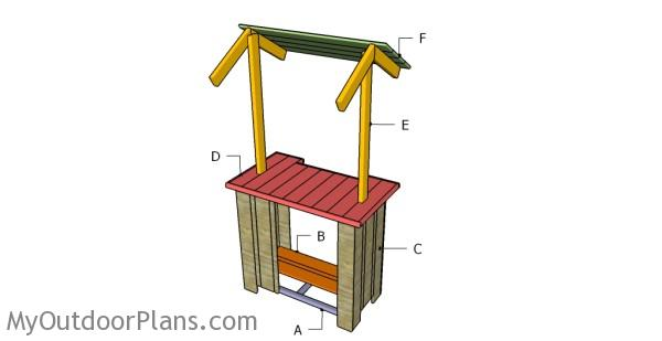 tiki bar plans myoutdoorplans free woodworking plans and projects diy shed wooden. Black Bedroom Furniture Sets. Home Design Ideas