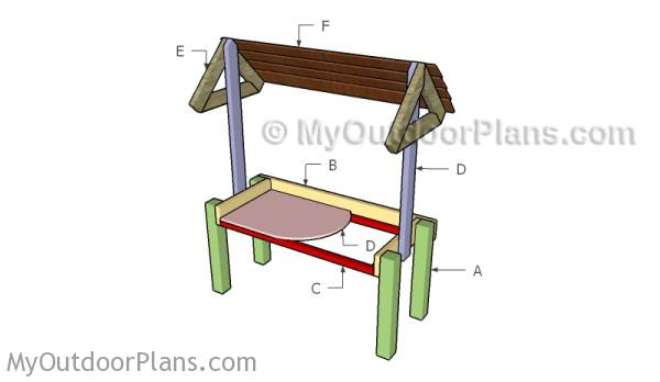 Homemade Deer Feeder Plans Myoutdoorplans Free