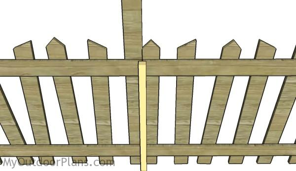 Joining the fence panels