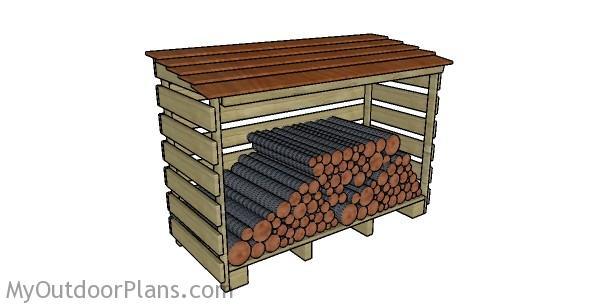 Log Store Plans