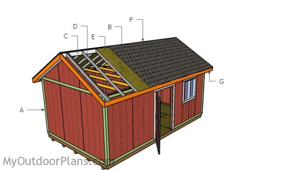 Building a 12x20 shed roof
