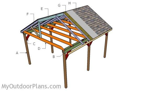 Building a backyard pavilion - Backyard Pavilion Plans MyOutdoorPlans Free Woodworking Plans