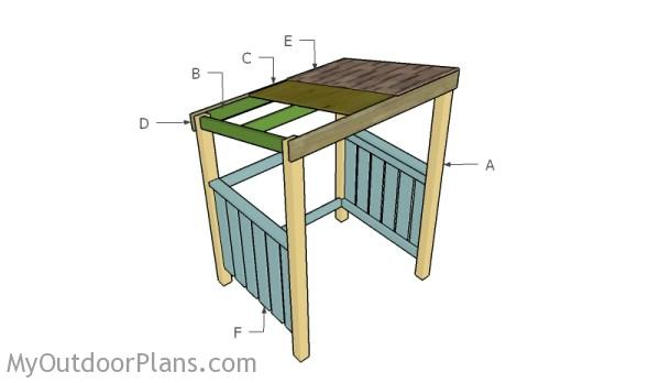 Covered Shelter Plans : Grill shelter plans myoutdoorplans free woodworking