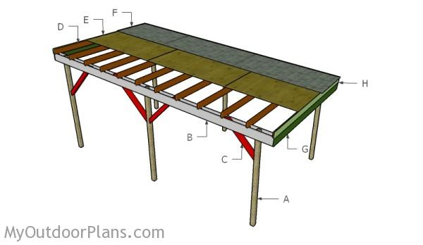 Flat Roof Carport Plans | MyOutdoorPlans | Free Woodworking Plans and Projects, DIY Shed, Wooden ...