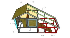 Free Rabbit Hutch Roof Plans