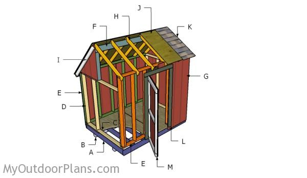 Building a saltbox shed