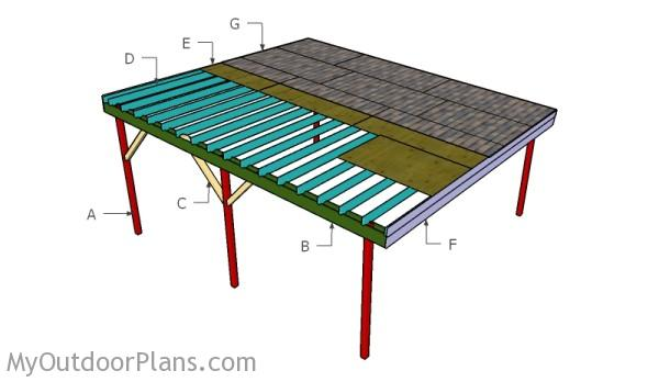 Building a two car carport