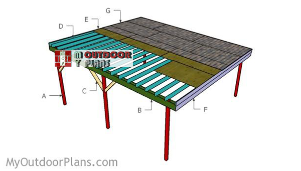 2 Car Carport Plans Myoutdoorplans Free Woodworking Plans And Projects Diy Shed Wooden Playhouse Pergola Bbq
