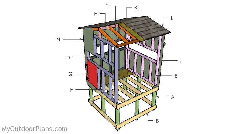 Elevated Deer Stand Roof Plans