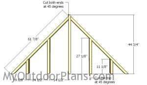 Building the gable frames