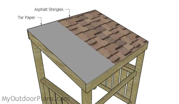 fitting and roofing