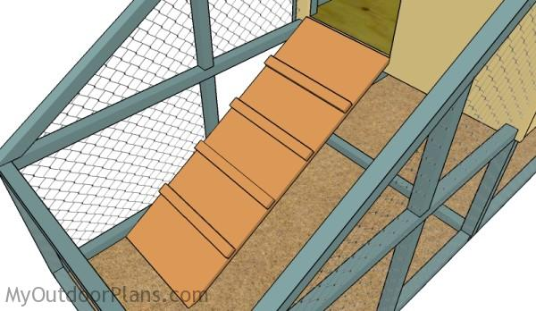 Fitting the the ladder