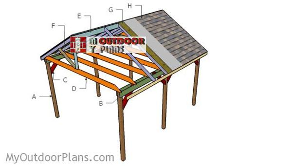 Building-a-backyard-pavilion