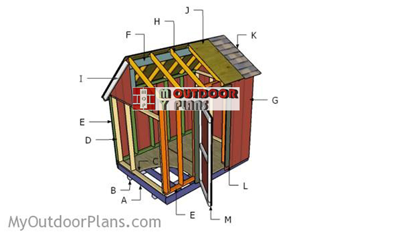 Building-a-saltbox-shed