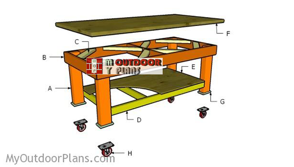 Building-a-heavy-duty-workbench
