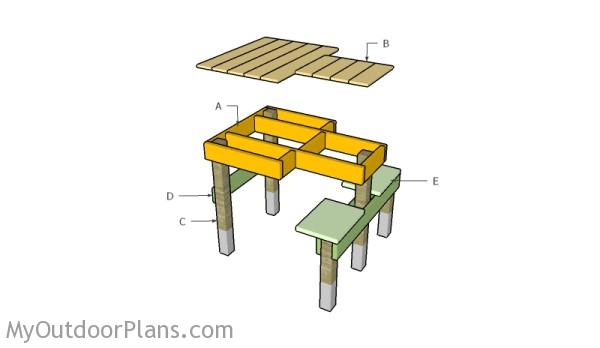 Building A Shooting Bench