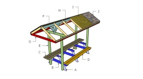 Building a Picnic Table Roof