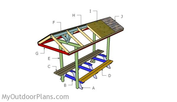 Picnic Table With Roof Plans | MyOutdoorPlans | Free Woodworking Plans ...