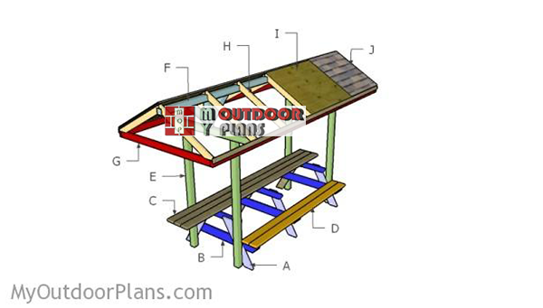 Building-a-12-ft-picnic-table