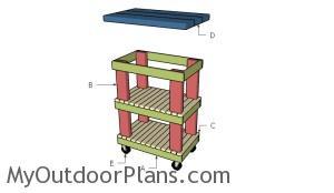 Building a butcher block table