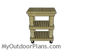 Building a buther block table plans