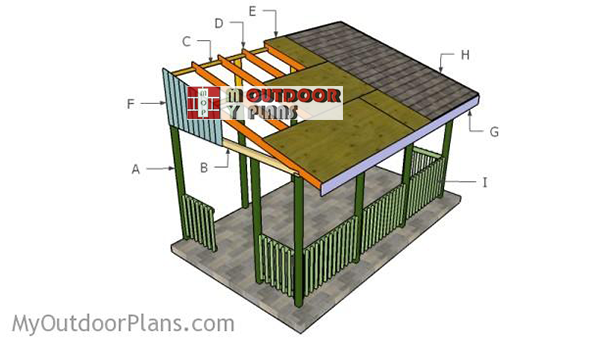 Building-a-lean-to-gazebo