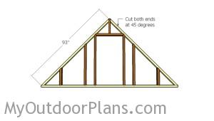 Gable end rafters